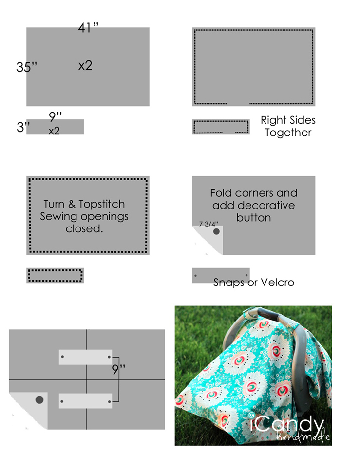 Canopy Car Seat Cover Pattern